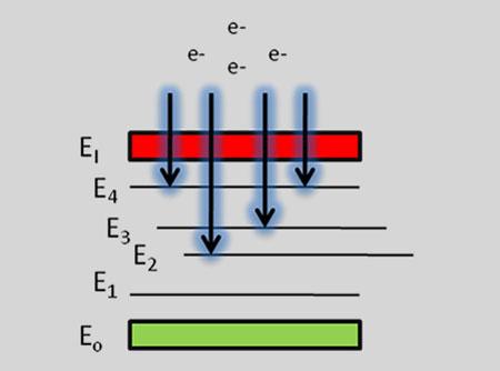 LIBS-Step 3 Illustration