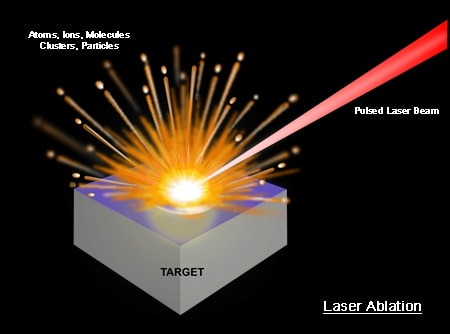 Laser Ablation Illustration